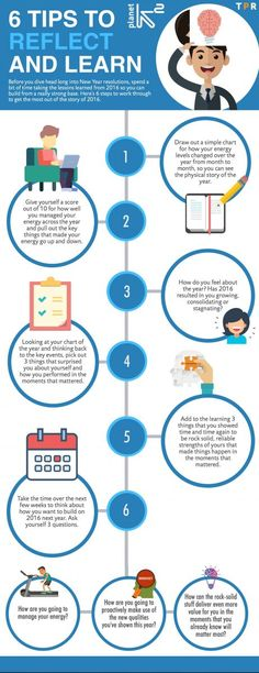 6 Tips to Reflect and Learn Infographic - http://elearninginfographics.com/6-tips-to-reflect-and-learn-infographic/