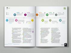 Brockhaus infographics