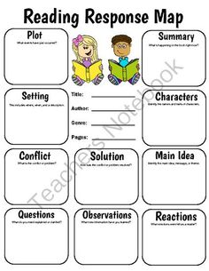 FREE Reading Response Map from The Classroom Sparrow on TeachersNotebook.com -  (1 page)  - This printer-ready reading response map is a helpful tool when completing independent, class, or group novel studies