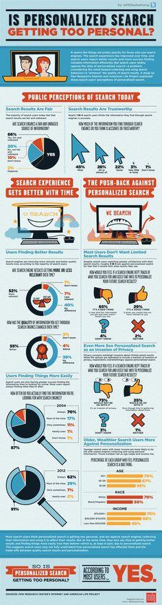 ¿Están las búsquedas demasiado personalizadas? #infografía #inphographic