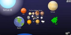Universally Cool Interactive Graphic - grasp of the size of the universe in relation to familiar (and unfamiliar) objects.