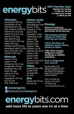 Energybits Review and GIVEAWAY! - Fitful Focus