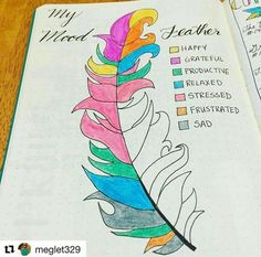 Image result for days of the week bullet journal heading