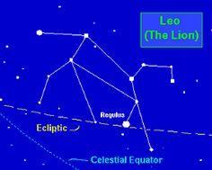 constellations images - Pesquisa Google