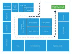 Retail Store Layout Design And Planning Smartsheet - - jpeg Supermarket Design, Retail Store Design, Retail Shop, Showroom Design, Shop Interior Design, Showroom Ideas, Boutique Interior, Warehouse Layout, Alcohol Shop