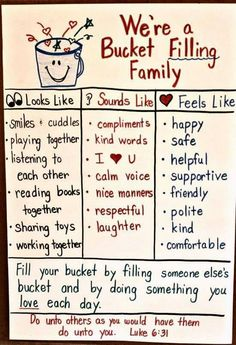 Bucket filling family