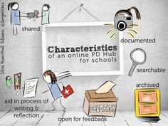 Building a Professional Development Hub for your School- Part 2- Characteristics
