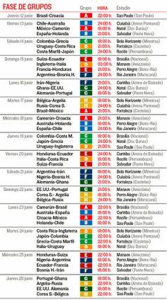 Mundial 2014 Horario Primera fase
