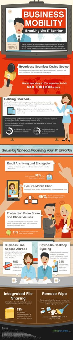 #Business Mobility: Breaking the #IT Barrier #infographic