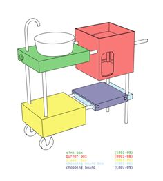 pvc or conduit for pipe with holes for utensils and holding cabinets together Design for mobile camping kitchen.