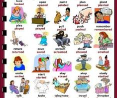 This is a two page worksheet for teaching regular verbs. There is a picture dictionary which can also be used as a study sheet followed by a simple activity in which students are asked to wr
