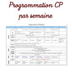 CP programming per week Cap Maths, Primary Program, Weekly Schedule, In Writing, Planer, Programming, Periodic Table, Language, Voici