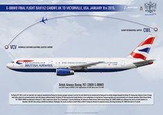 British Airways G-BNWD