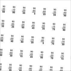 math worksheet : problem worksheets for finding the mean median and range for  : Calculator Math Worksheets