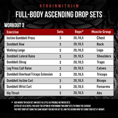 One week full body training program that utilizes ascending drop sets to maximize muscle building, strength gains and fat loss Drop Sets Workout, Full Body Workout Routine, Workout Routines, Workout Men, Workout Plans, Workout Ideas, Full Body Training, Chest Workouts, Circuit Workouts