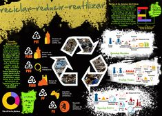 3R-Reciclar Reducir Reutilizar