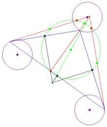 The nine-point circle is also known as Feuerbach's circle, Euler's circle, Terquem's circle, the six-points circle, the twelve-points circle, the n-point circle, the medioscribed circle, the mid circle or the circum-midcircle. Its center is the nine-point center of the triangle.