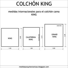 1000 ideas about medida cama king on pinterest medidas for Medidas para sabanas king size