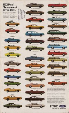 1972 Fords