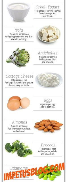 High Protein Diet It is a known fact that no one can live without adequate intake of protein. We all know that protein provides you with the feeling of ... http://impetusblog.com/weight-loss/high-protein-diet/