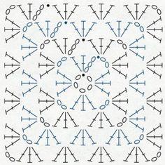 Crochet a dress - pattern 2