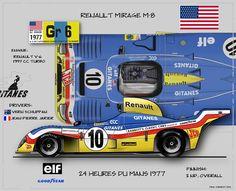 Renault Mirage Poster
