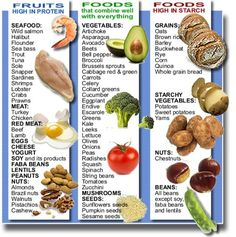 Fruits high in protein, Foods that combine well with everything & Foods high in starch