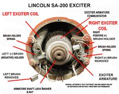 lincoln sa200 wiring diagrams | Understanding and Troubleshooting the Lincoln SA200 DC