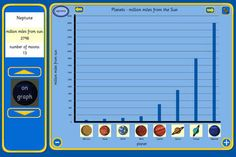 Make a bar graph based on facts about planets in the Solar System. Bar Graphs, Interactive Activities, Solar System, Social Studies, Geography, Jr, Worksheets, Planets, Horror
