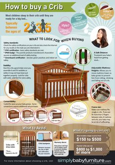Things to consider when buying your #baby's crib from @Simply Baby Furniture Incredibly helpful infographic!