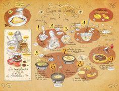 Todas las recetas de Cartoon Cooking = ♥ Crêpes de Nocilla