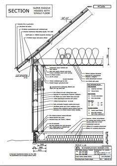 passive wall section from swedish home builder Passive Design, Passive House, Swedish House, Scandinavian Home, Home Builders, Architecture Details, Coding, Construction, Flooring