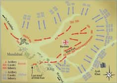 Map of the Battle of Maiwand – 27 July 1880.  Military History Monthly Battle Maps