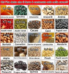 Food with ferro Healthy Cooking, Healthy Life, Healthy Recipes, Vegetarian Protein, Nutrition Information, Health And Wellbeing, Going Vegan, Health Remedies, Ayurveda