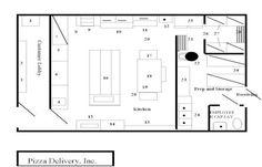 Image result for block layout of restaurant back area