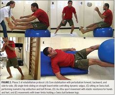 Physical Therapy Management of Hip Labral Tears