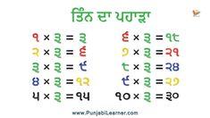 Times table of 3 in Punjabi || ੩ ਦਾ ਪਹਾੜਾ || ਤਿੰਨ ਦਾ ਪਹਾੜਾ Multiplication, Math, Times Tables, The Creator, King, Videos, Multiplication Tables, Math Resources, Mathematics