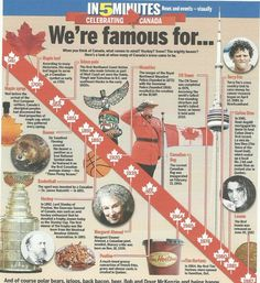 When you think of Canada, what comes to mind? The mighty beaver? Canadian Things, I Am Canadian, Canadian History, Canada Day 150, Happy Canada Day, Fun Facts About Canada, Canada Day Party, Thinking Day, Chant