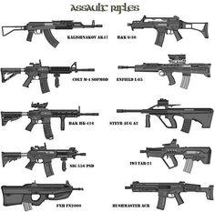 Airsoft Guns, Weapons Guns, Guns And Ammo, Rifles, Army Tech, Military Drawings, Battle Rifle, Home Defense, Cool Guns