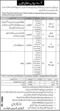 Department Of Asar E Qadima Jobs in Pakistan 2021 for Electrician