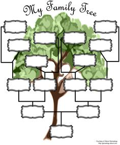 43 Ideas family tree printable templates children for 2019