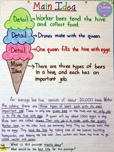 Main Idea and Supporting Details Anchor Chart- Check out the blog post to download two main idea passages for FREE!