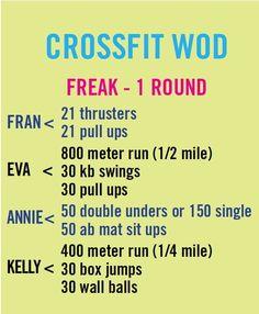 CrossFit Wod | crossfit workout (WOD) | I want flat abs!!