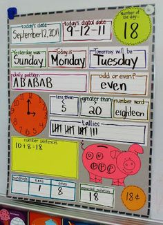 I love the idea of any everyday math board! This would be great to go over during our morning meeting or circle time. This is just another idea of incorporating math into their everyday life and routine. http://room-mom101.blogspot.com/2012/07/math-wall-ideas.html