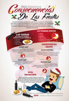 Consecuencias de las Navidades #infografia