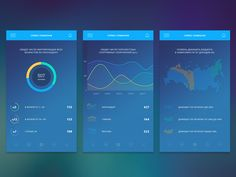 App for systems comparisons by Roman Gordienko