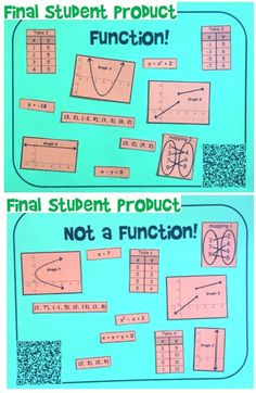 Students work together to sort functions and non-functions and then explain their reasoning on an answer sheet (not shown).  They can then check their work with QR codes.
