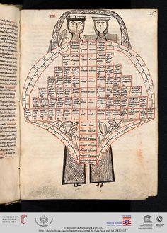 Vatikan, Biblioteca Apostolica Vaticana, Pal. lat. 283: Vatikan, Biblioteca Apostolica Vaticana, Pal. lat. 283 Isidorus: Etymologiae (?, um ...