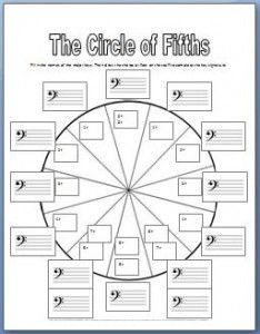Circle of fifths worksheet you can use to practice. It's super cool because it also has a place to practice writing key signatures in bass clef.