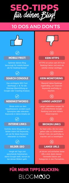Learn SEO, PPC, Digital Marketing, ask live question The best experts Inbound Marketing, Internet Marketing, Content Marketing, Business Marketing, Affiliate Marketing, Media Marketing, Online Business, Website Analysis, Seo Analysis